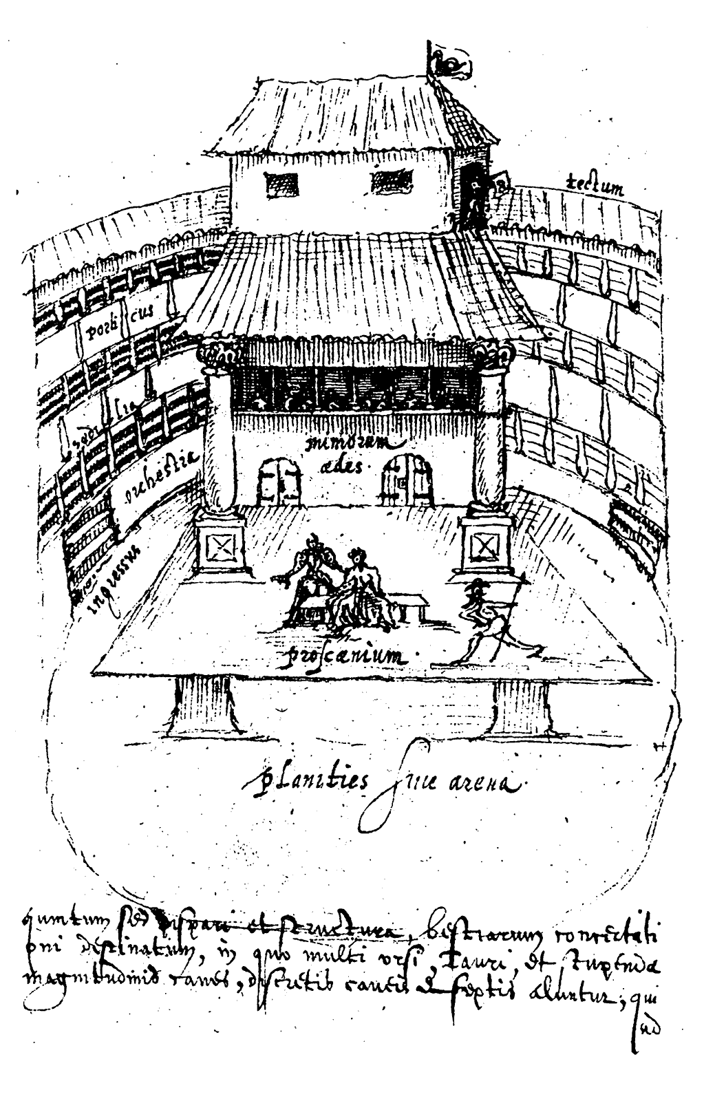 Sketch of the Swan Theatre by Johannes de Witt